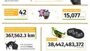 Goat Simulator Stats