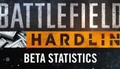 BF Hardline Beta Stats
