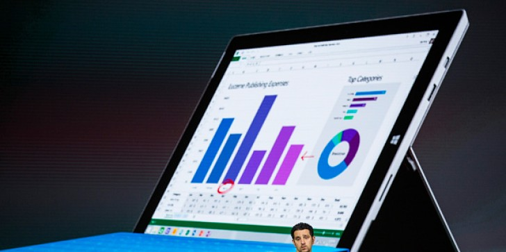 Microsoft Surface Pro 5 Release Date, Specs, Features, News & Update: January Release Confirmed? Better Than iPad Pro 2, MacBook Pro 2016