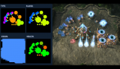 StarCraft II DeepMind feature layer API