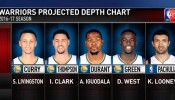 GameTime: Golden State Warriors Projected Depth Chart | July 7, 2016