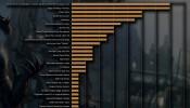 Killer Instinct graph